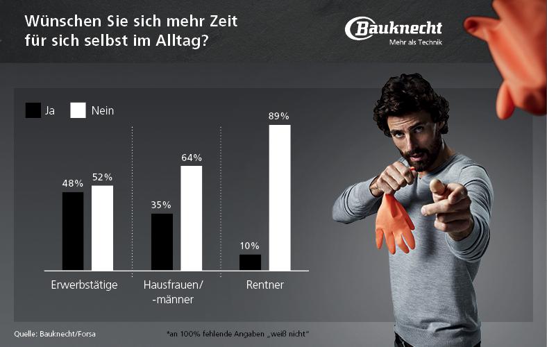 bauknecht_diagramme_small_1