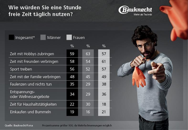 bauknecht_diagramme_small_5